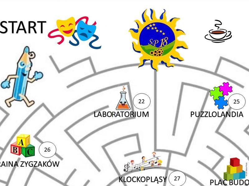 Mapa Klockolandii